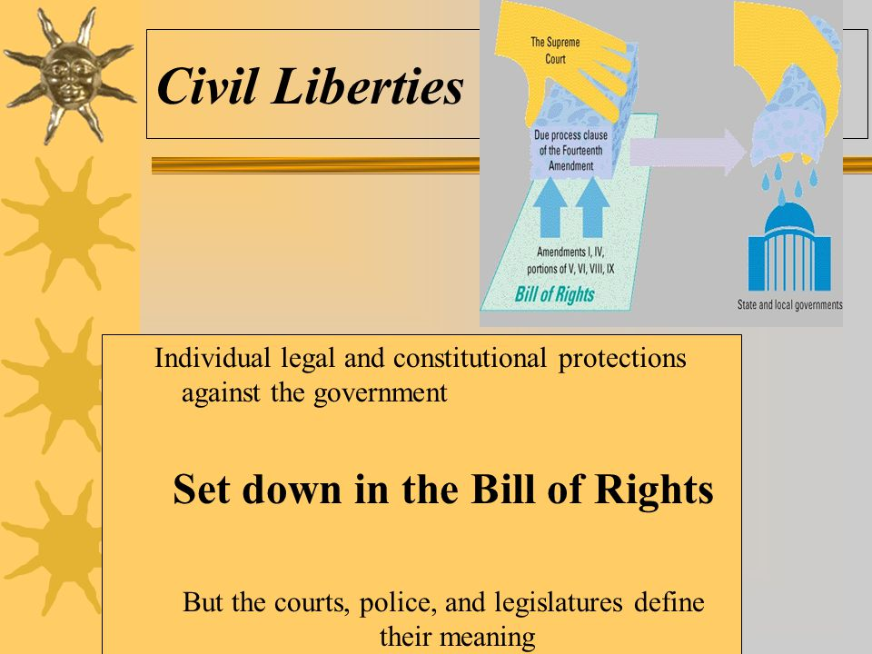 Set down in the Bill of Rights