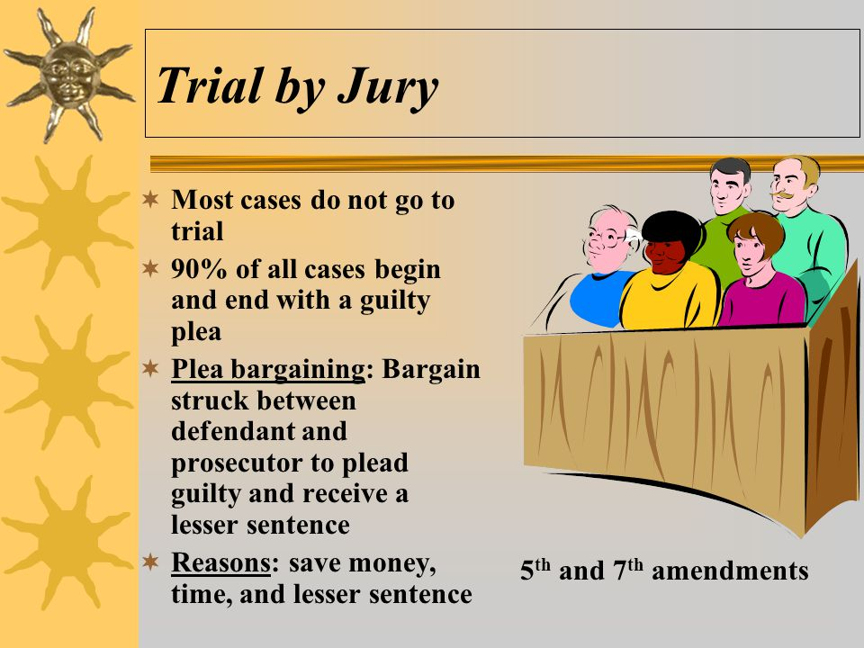Trial by Jury Most cases do not go to trial