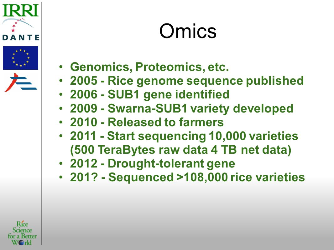 Omics Genomics, Proteomics, etc Rice genome sequence published