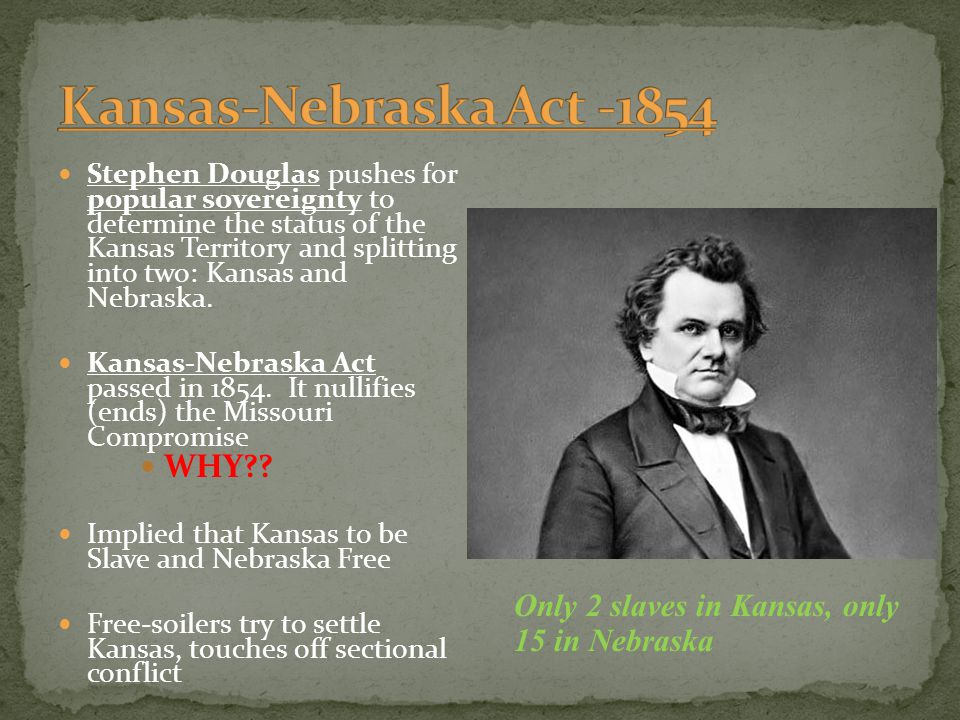 Kansas-Nebraska Act -1854 WHY