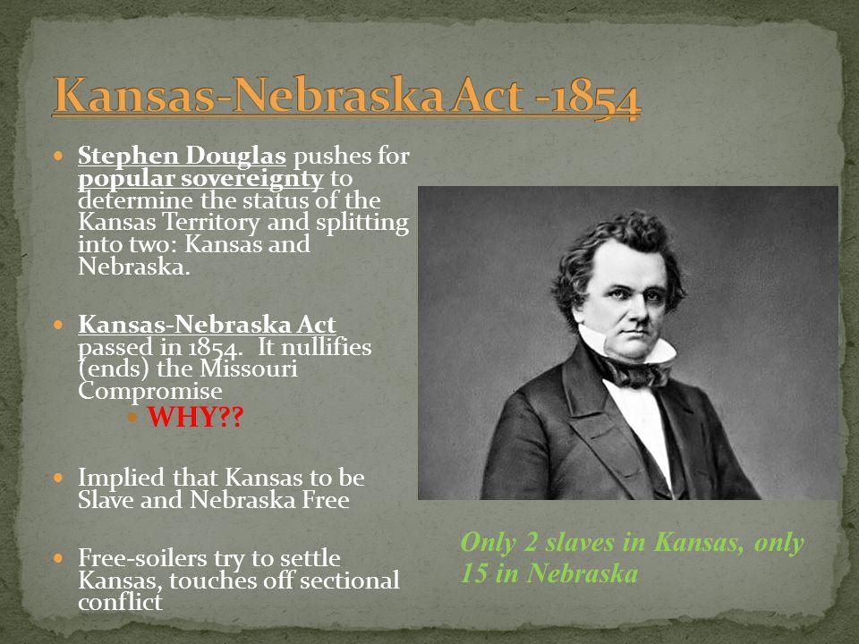 Kansas-Nebraska Act -1854 WHY