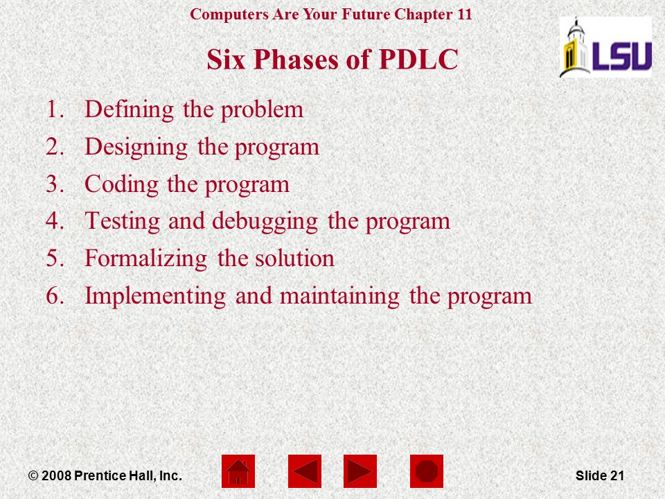 Six Phases of PDLC Defining the problem Designing the program