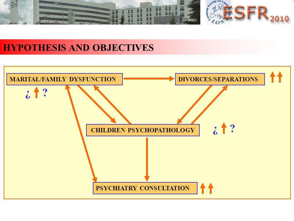 CHILDREN PSYCHOPATHOLOGY