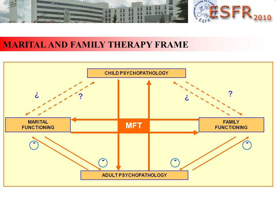 CHILD PSYCHOPATHOLOGY ADULT PSYCHOPATHOLOGY