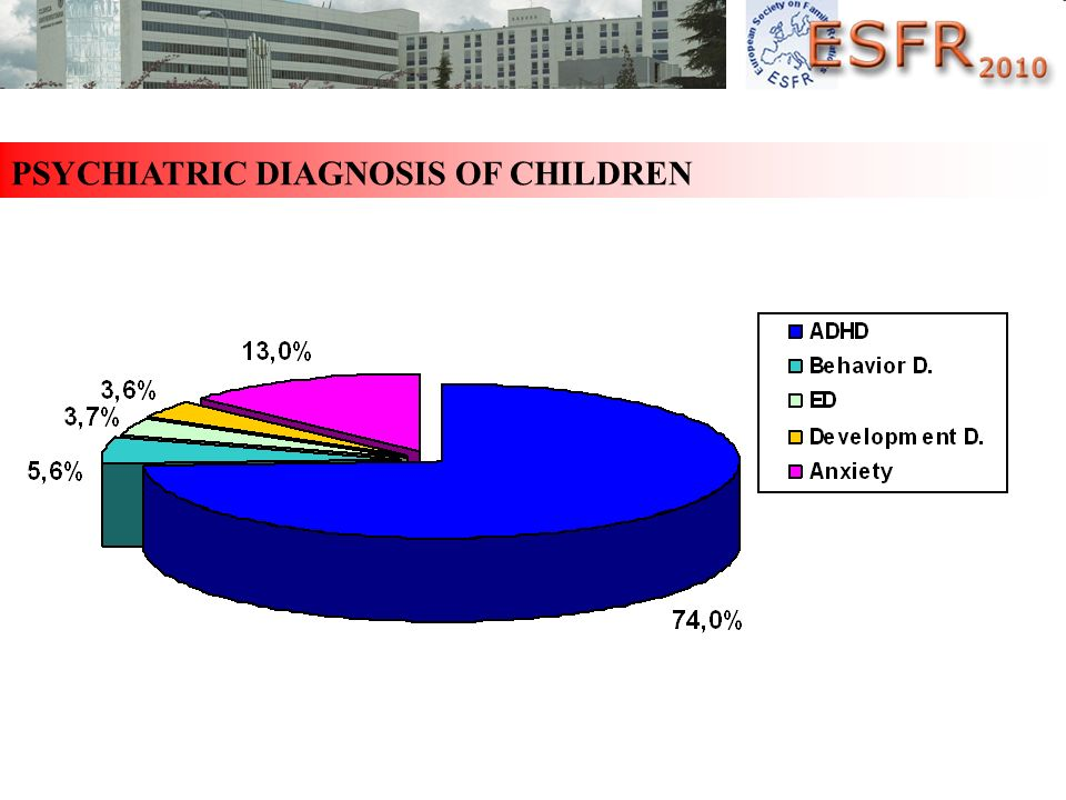 PSYCHIATRIC DIAGNOSIS OF CHILDREN