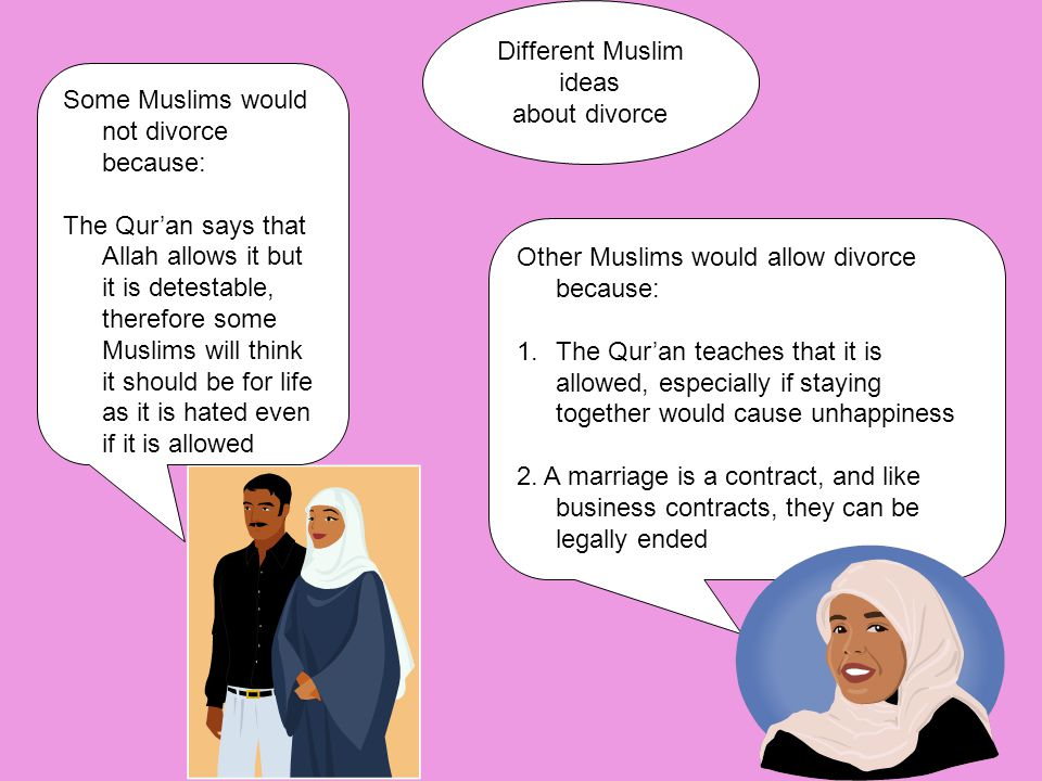 Different Muslim ideas. about divorce. Some Muslims would not divorce because: