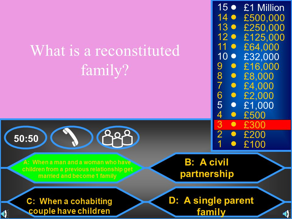 D: A single parent family C: When a cohabiting couple have children
