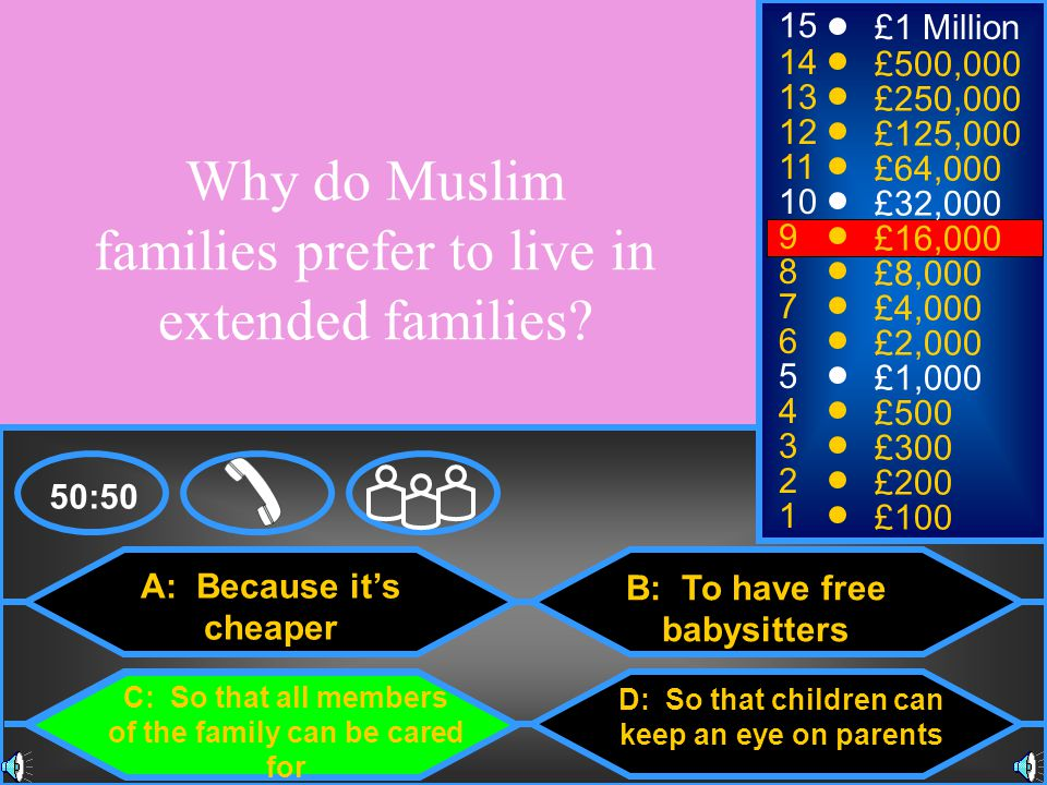 Why do Muslim families prefer to live in extended families