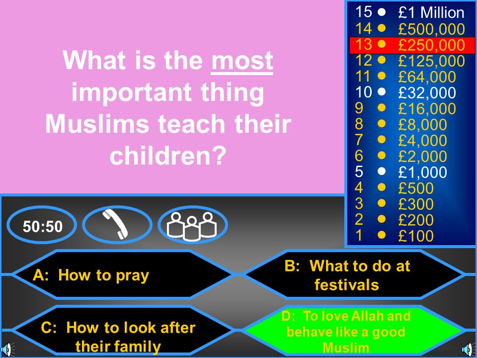 What is the most important thing Muslims teach their children