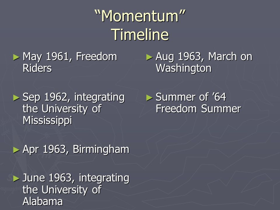 Momentum Timeline May 1961, Freedom Riders