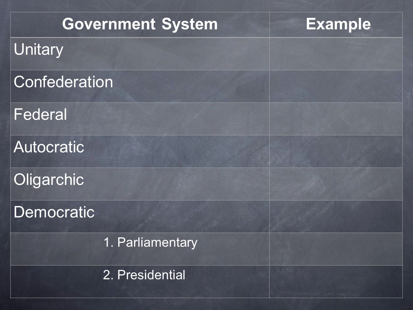 Government System Example