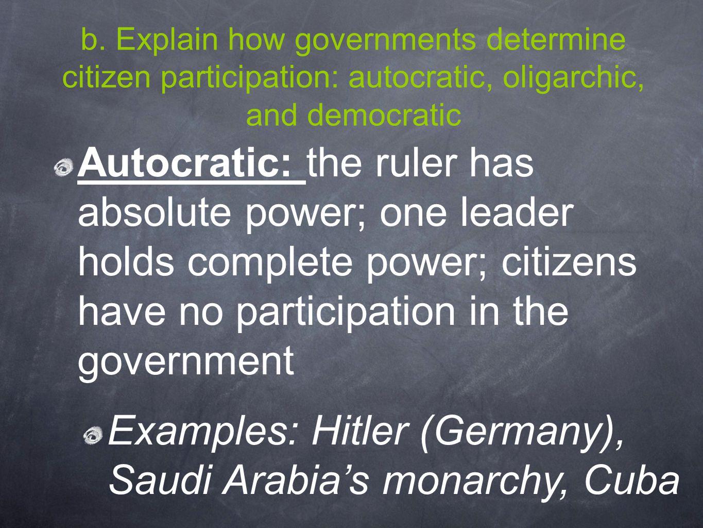 Examples: Hitler (Germany), Saudi Arabia's monarchy, Cuba