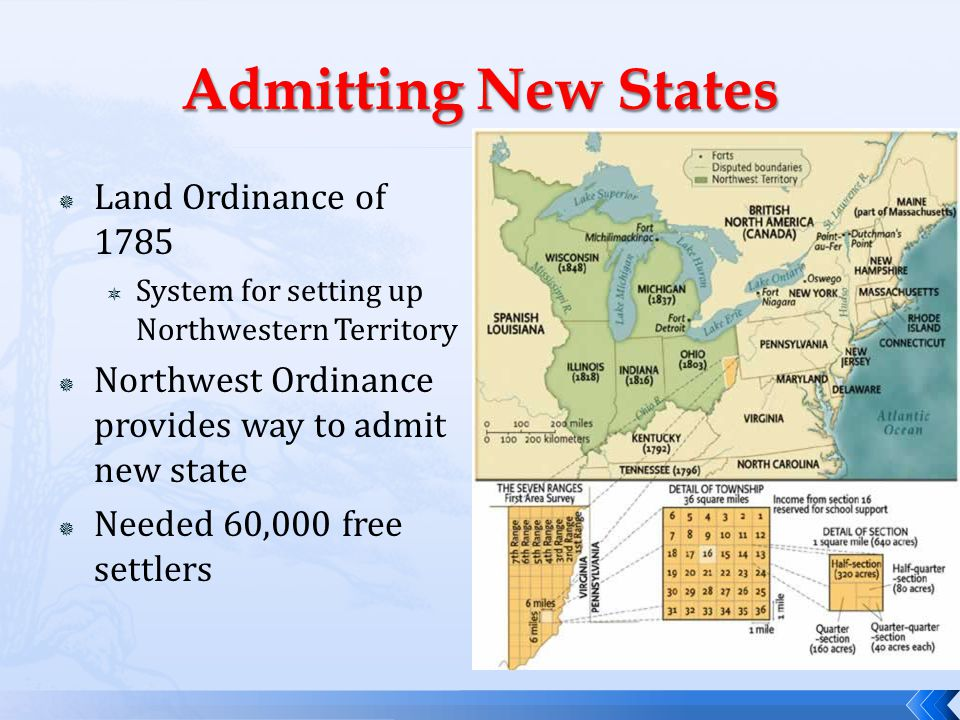 Admitting New States Land Ordinance of 1785