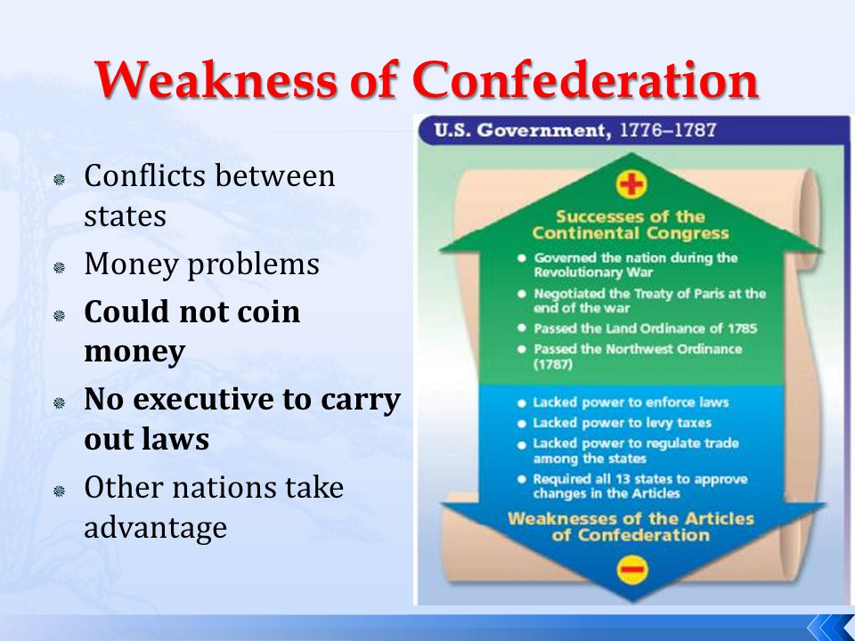 Weakness of Confederation