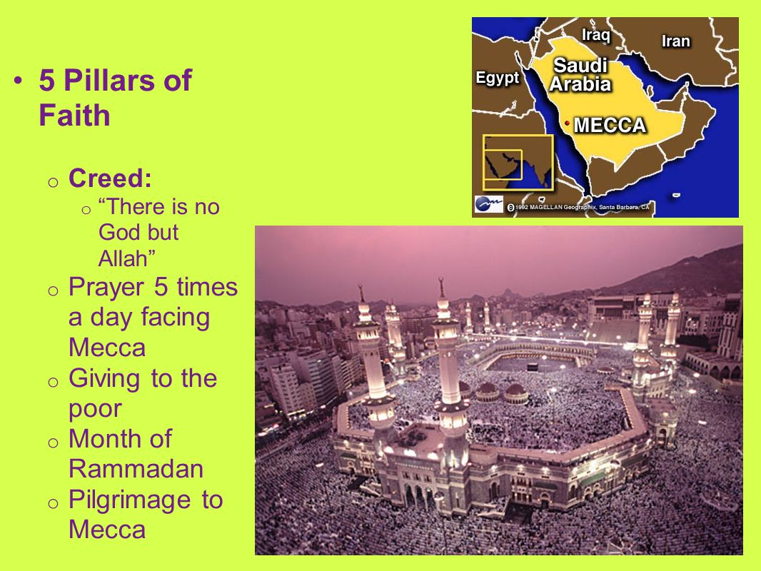 5 Pillars of Faith Creed: Prayer 5 times a day facing Mecca