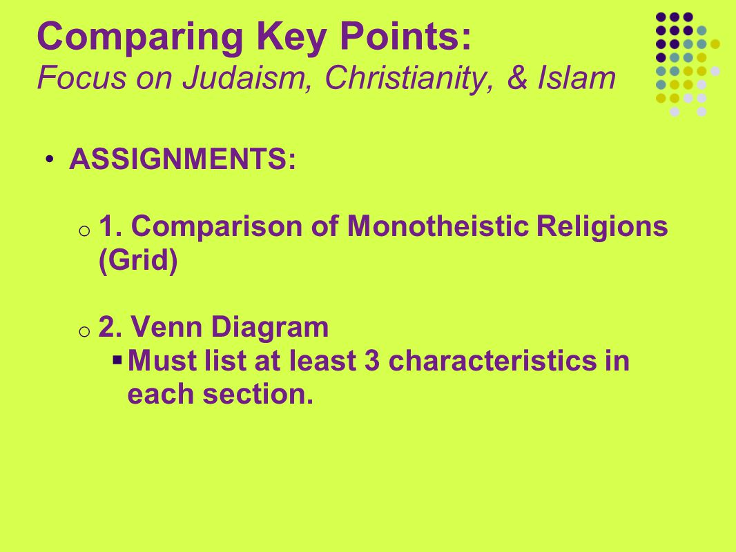Comparing Key Points: Focus on Judaism, Christianity, & Islam