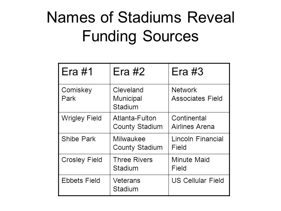Names of Stadiums Reveal Funding Sources