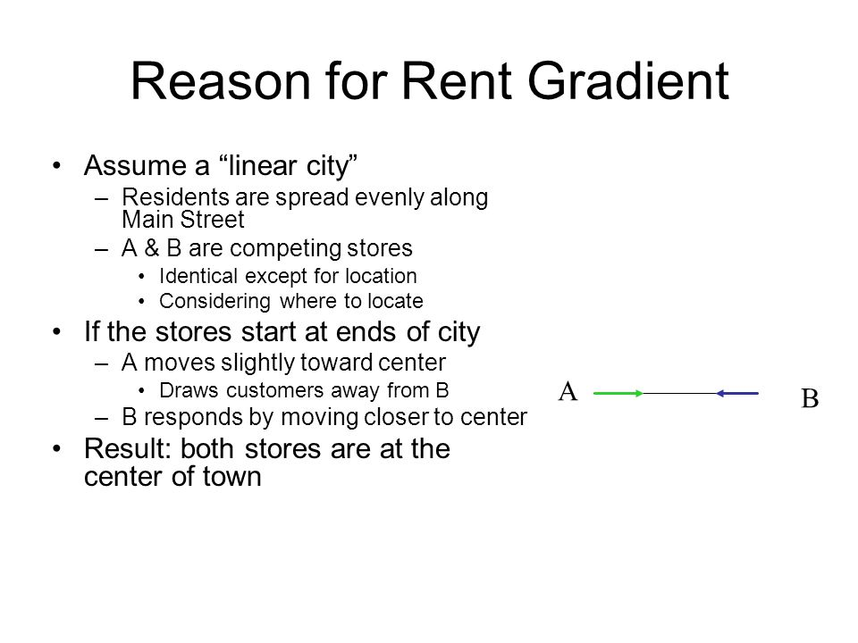 Reason for Rent Gradient