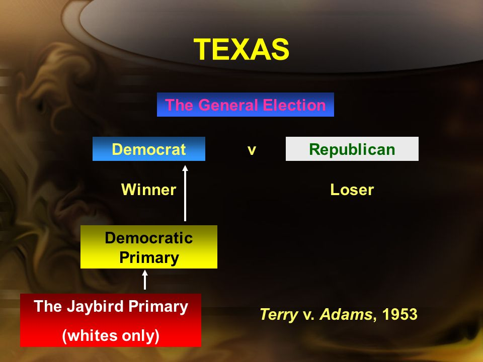 TEXAS The General Election Democrat v Republican Winner Loser