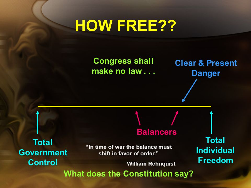 HOW FREE Congress shall make no law . . . Clear & Present Danger
