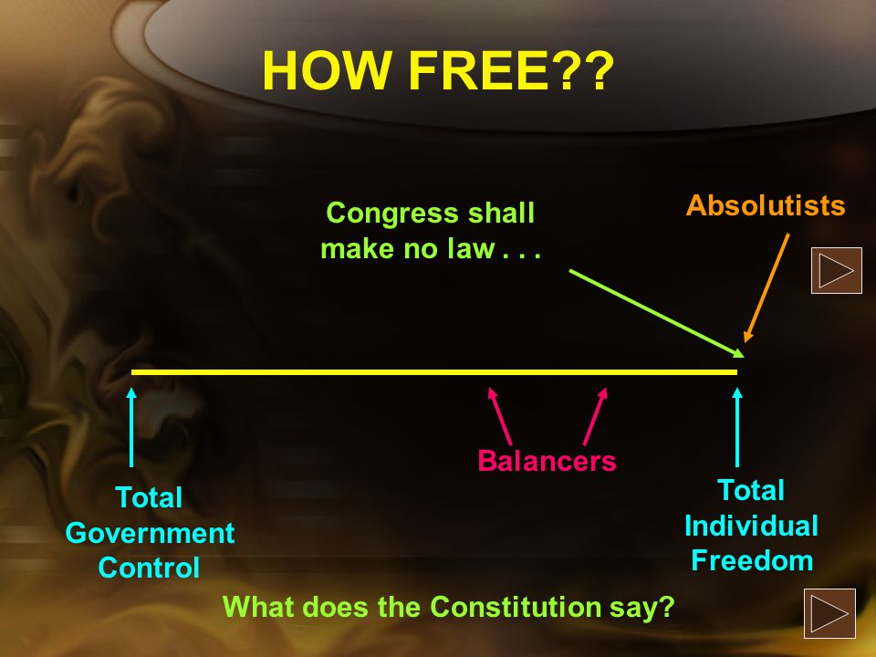 HOW FREE Absolutists Congress shall make no law . . . Balancers