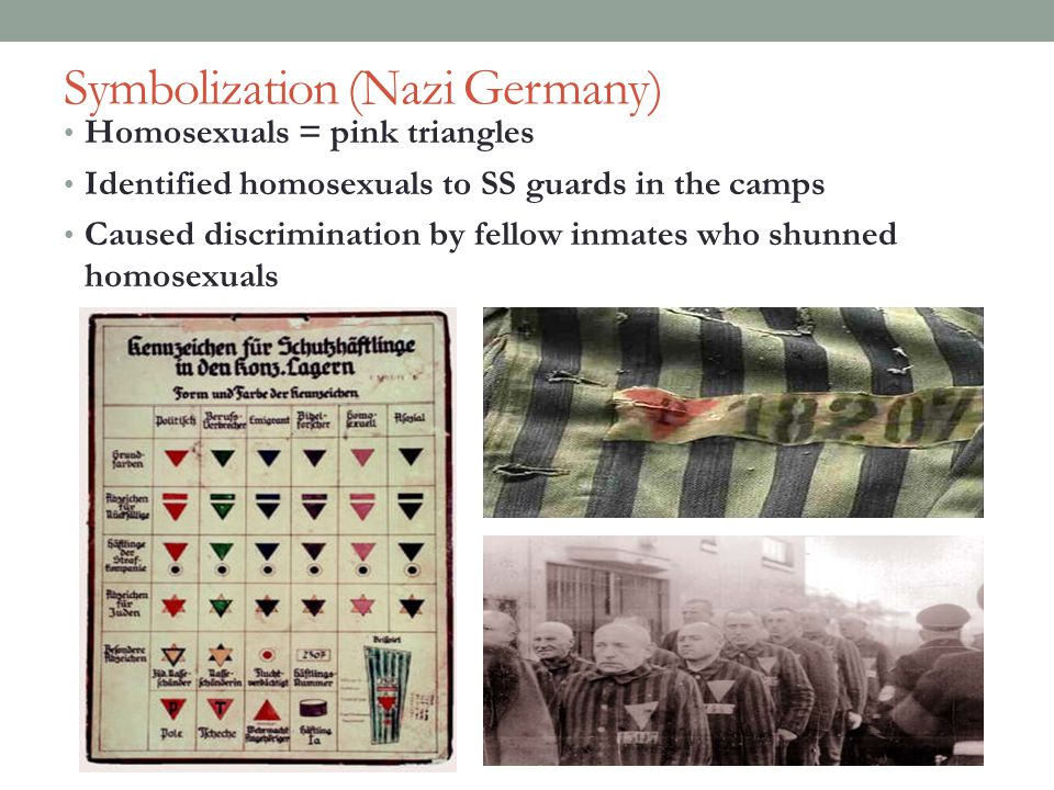 Symbolization (Nazi Germany)