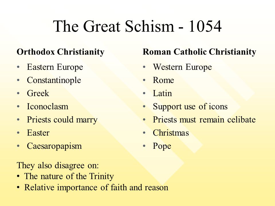 The Great Schism - 1054 Orthodox Christianity