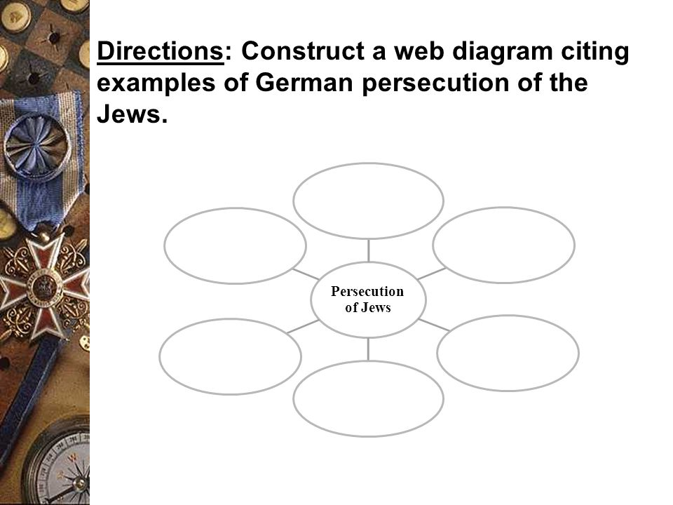 Directions: Construct a web diagram citing examples of German persecution of the Jews.