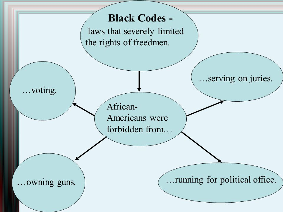 Black Codes - laws that severely limited the rights of freedmen.