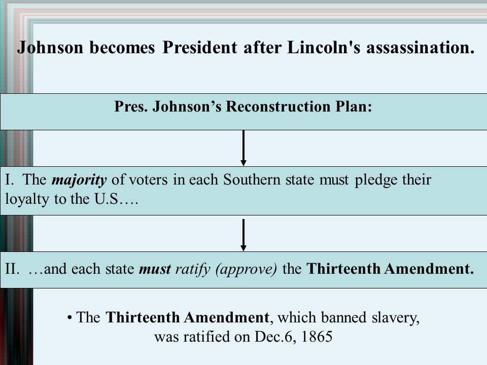 Pres. Johnson's Reconstruction Plan: