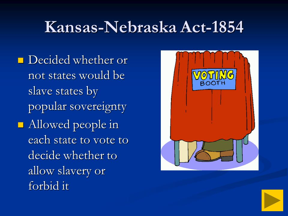 Kansas-Nebraska Act-1854 Decided whether or not states would be slave states by popular sovereignty.