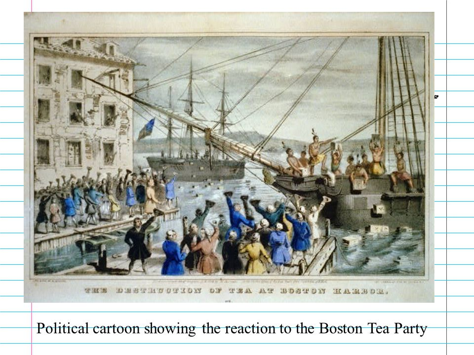 Political cartoon showing the reaction to the Boston Tea Party