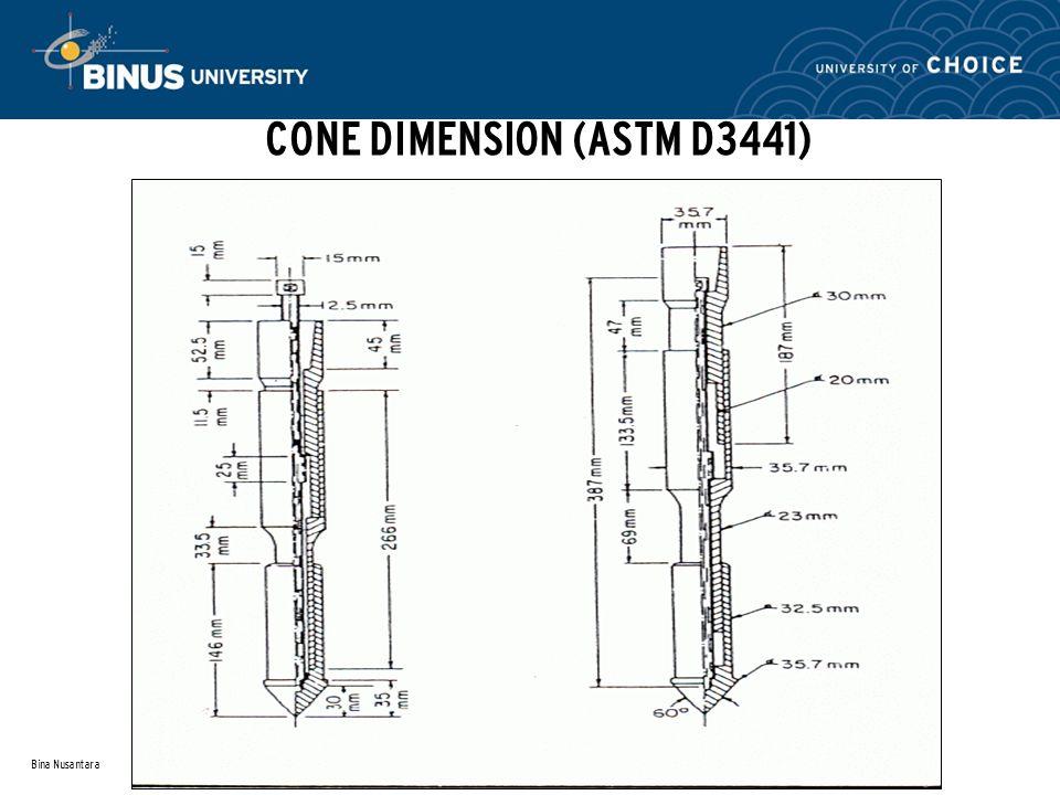 CONE DIMENSION (ASTM D3441)