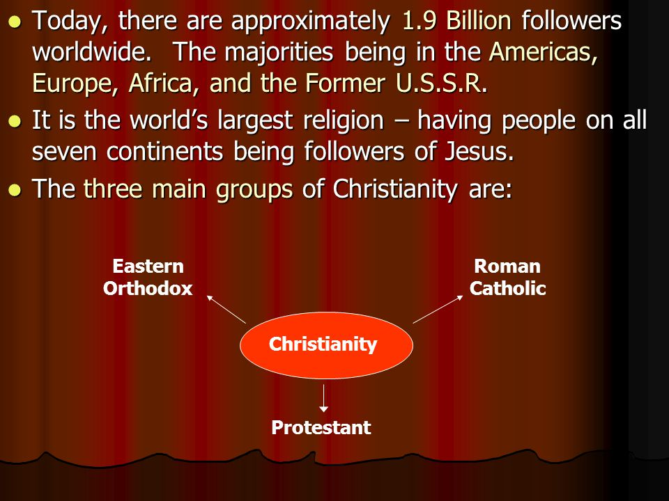 The three main groups of Christianity are: