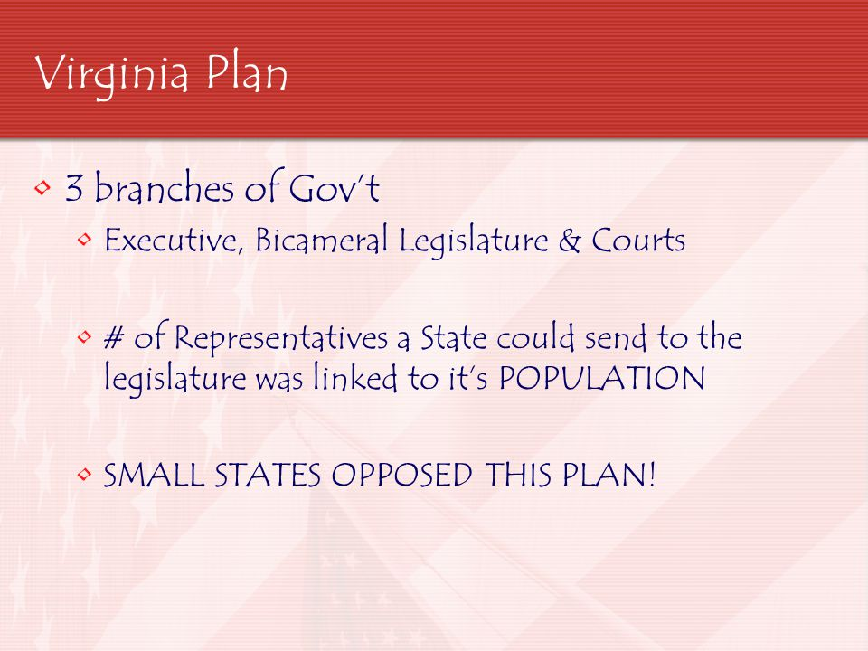 Virginia Plan 3 branches of Gov't
