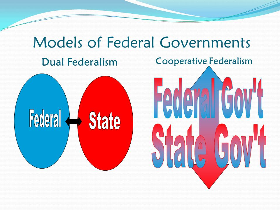 Models of Federal Governments