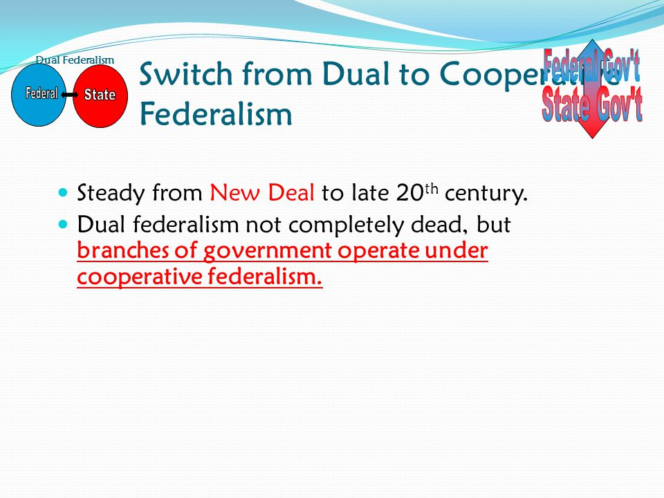 Switch from Dual to Cooperative Federalism