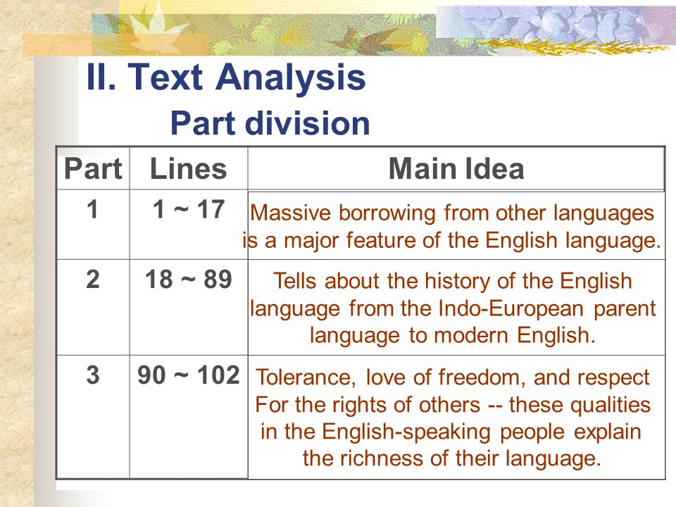 II. Text Analysis Part division