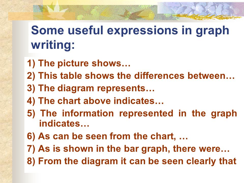 Some useful expressions in graph writing: