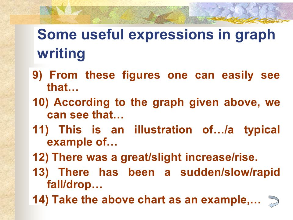 Some useful expressions in graph writing