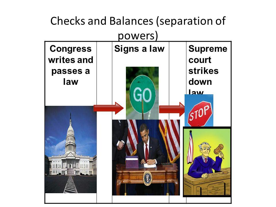 Checks and Balances (separation of powers)