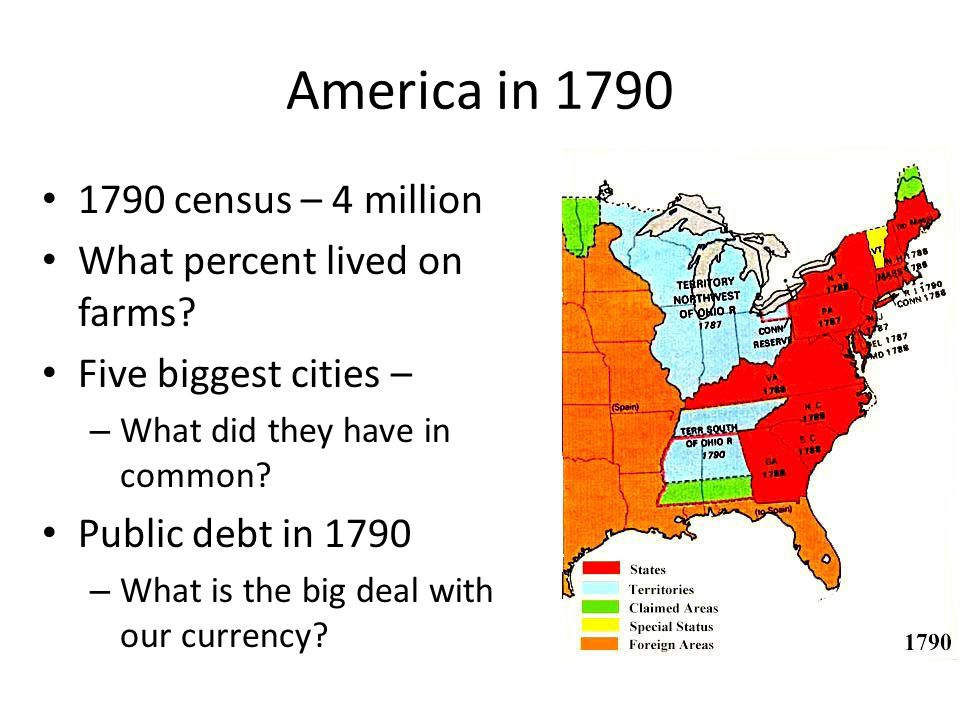 America in 1790 1790 census – 4 million What percent lived on farms
