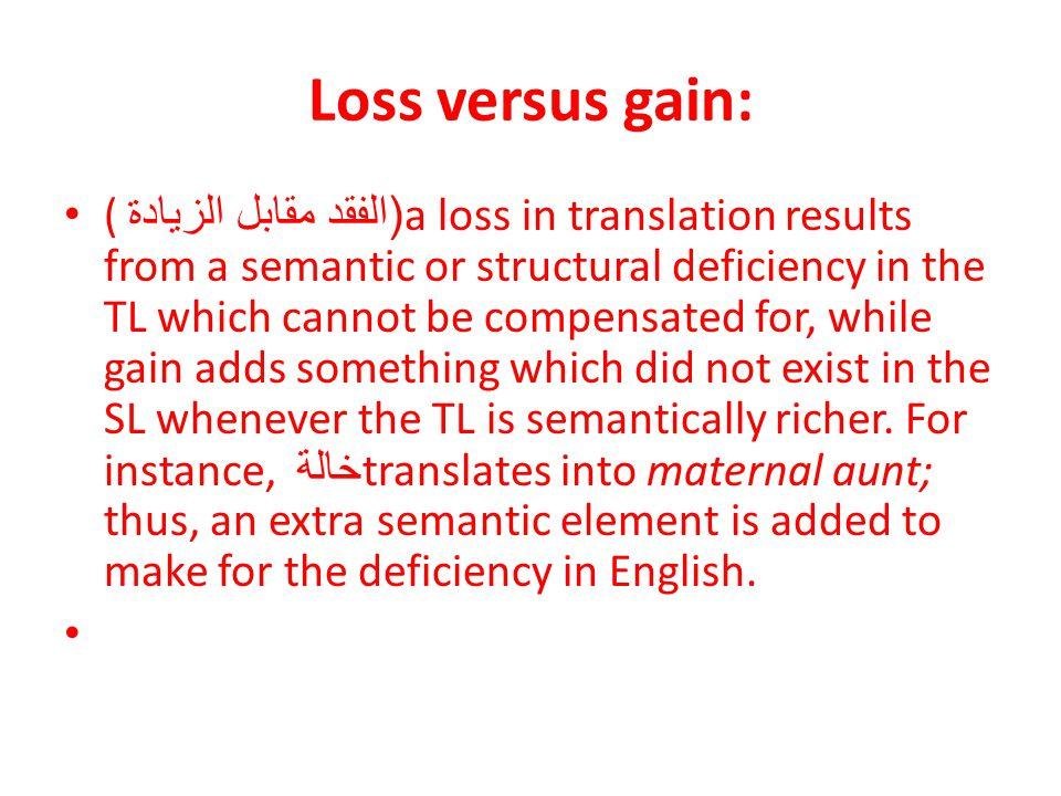Loss versus gain: