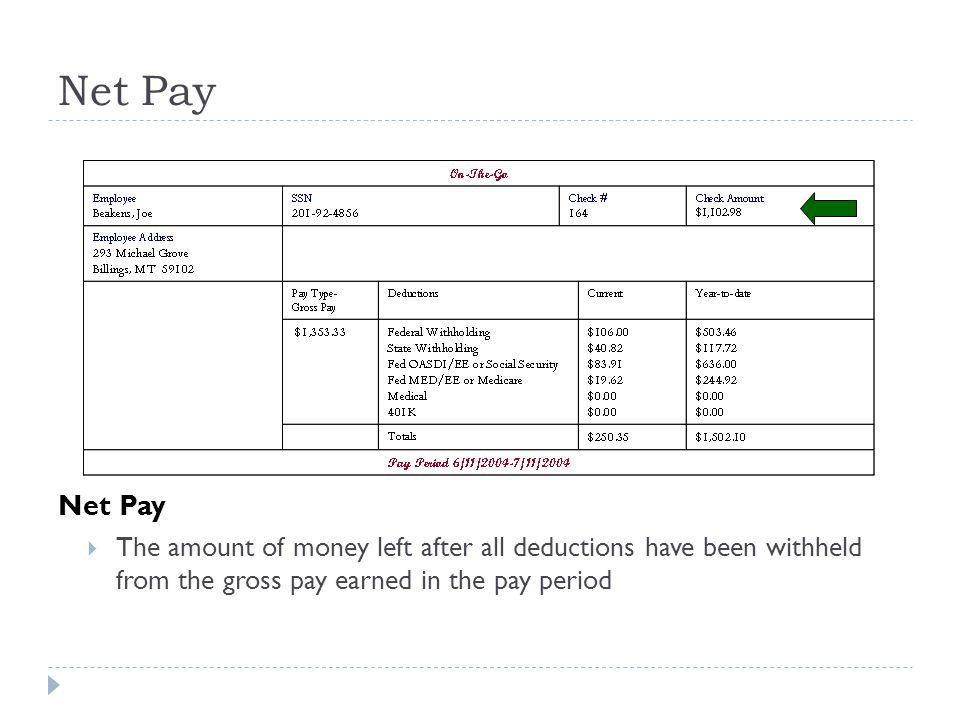 Net Pay Net Pay.