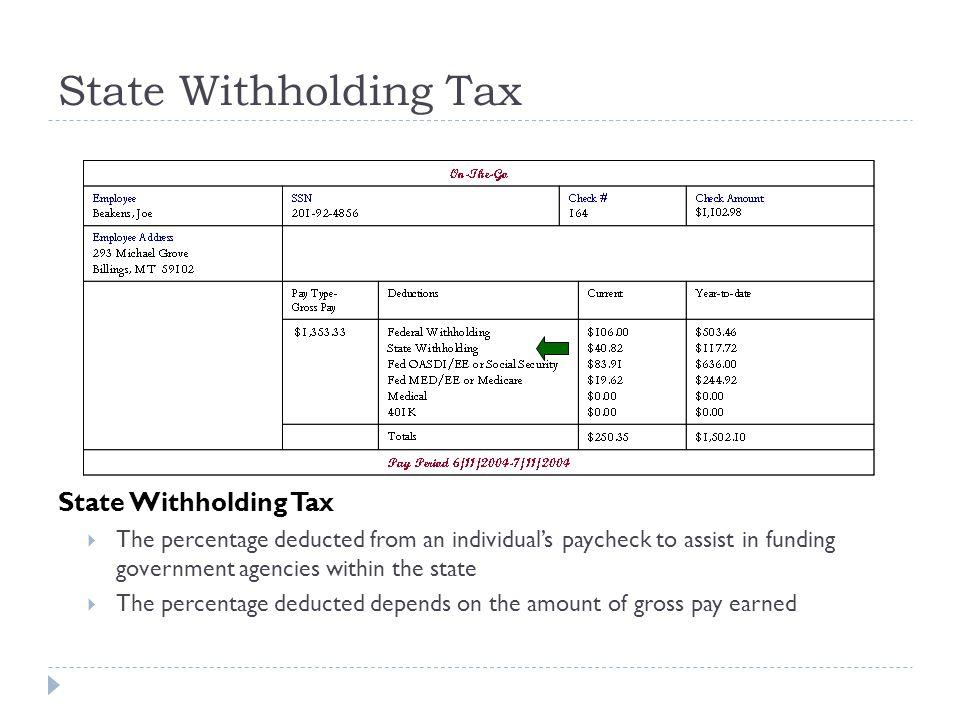 State Withholding Tax State Withholding Tax