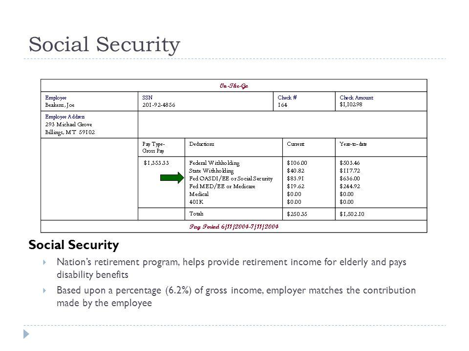 Social Security Social Security