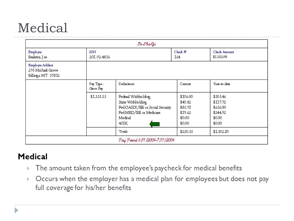 Medical Medical. The amount taken from the employee's paycheck for medical benefits.