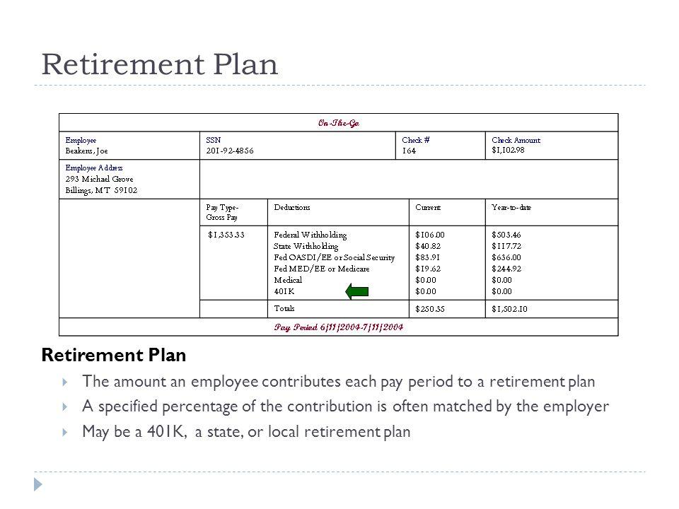 Retirement Plan Retirement Plan