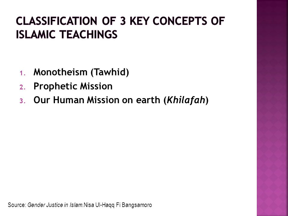 Classification of 3 Key Concepts of Islamic Teachings