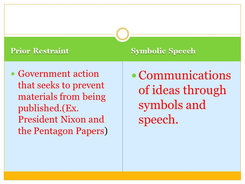 Communications of ideas through symbols and speech.